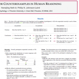 Neth and Johnson-Laird (1999): Counterexamples in human reasoning.