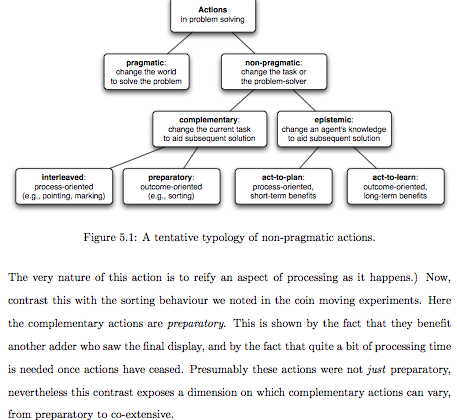 Neth and Mueller (2008): Taxonomy of theoretical vs. practical actions