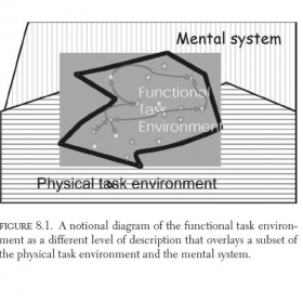 The functional task environment (Gray et al., 2006)