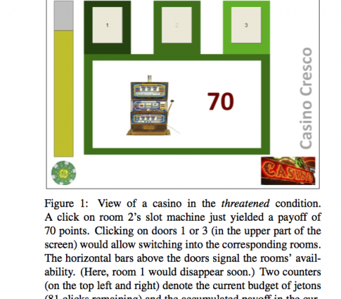 Foraging for alternative options: Screenshot of Casino (Figure 1 of Neth et al., 2014)